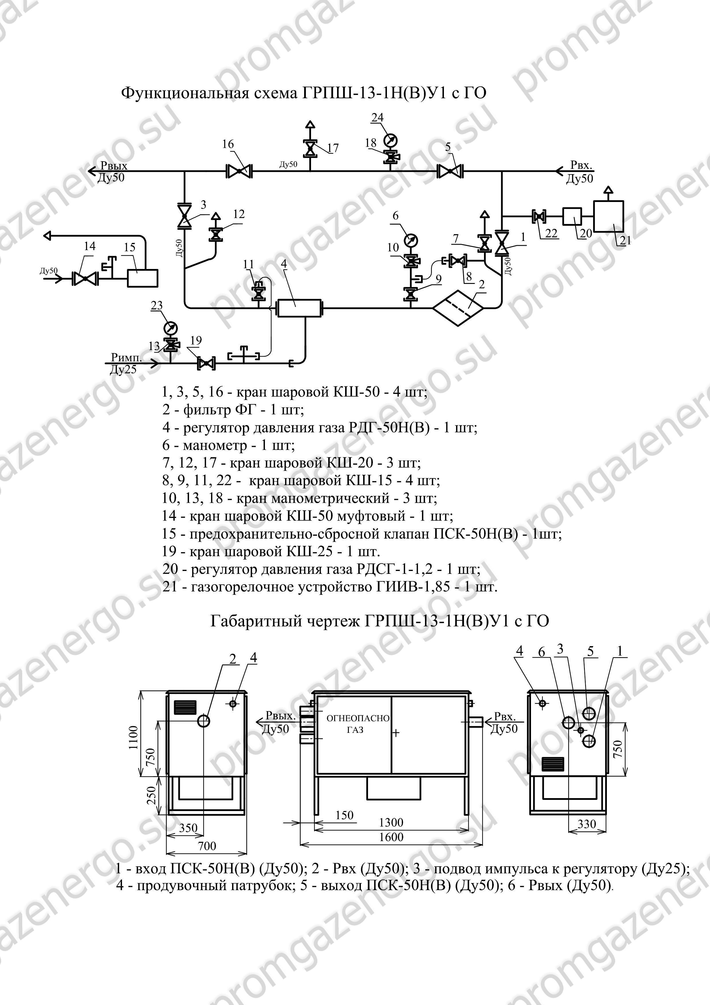 функциональная схема грпш 05-2у1