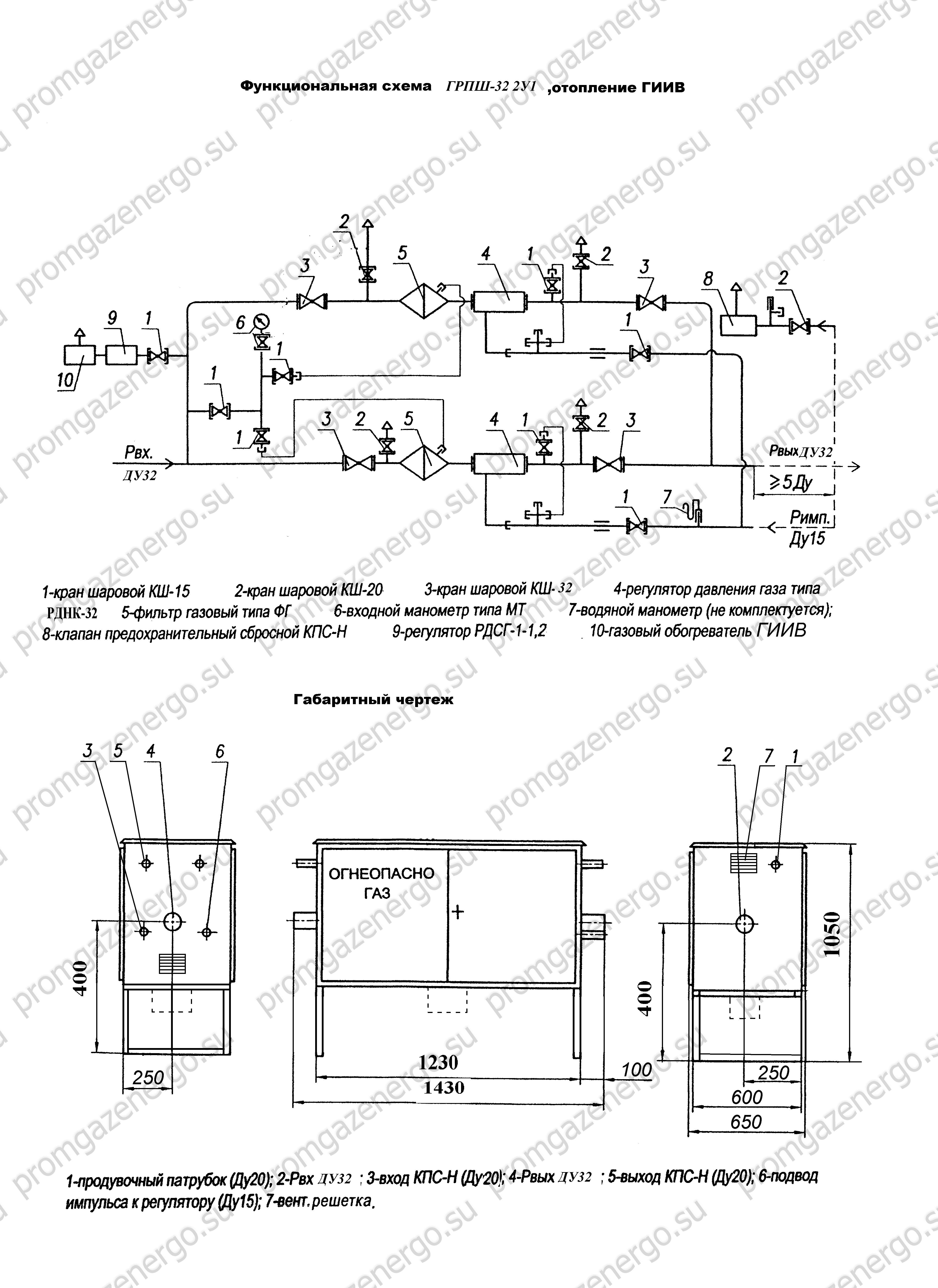ГРПШ 32 2у1 характеристики