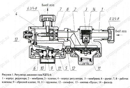 Схема РДГБ-6