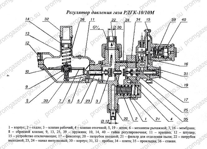 Регулятор давления РДГК - 10 , РДГК - 10М