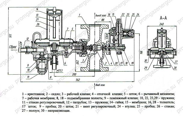 Седло рабочего клапана РДБК-1-50