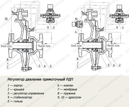 Схема РДП-100