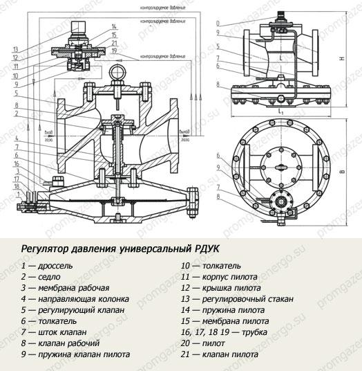 Схема РДУК-100