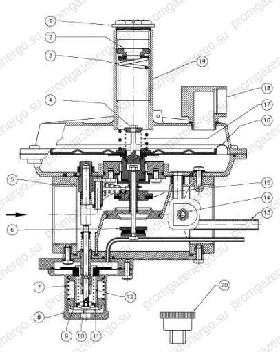 ремонт регулятора давления газа FRG/2МВ