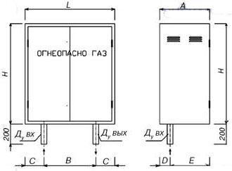 ГРПШ-R/72-1-Б, ГРПШ-В/249-1-Б, ГРПШ-А/109-1-Б, ГРПШ-А/149-1-Б (Q?400 м?/ч)