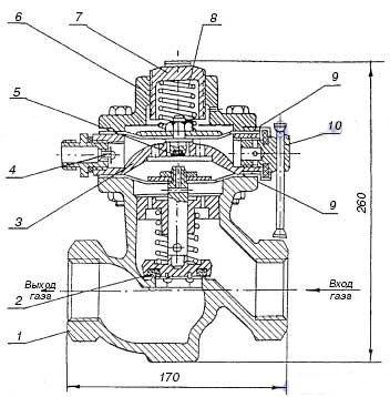 Схема предохранительного клапана-отсекателя ПКК.