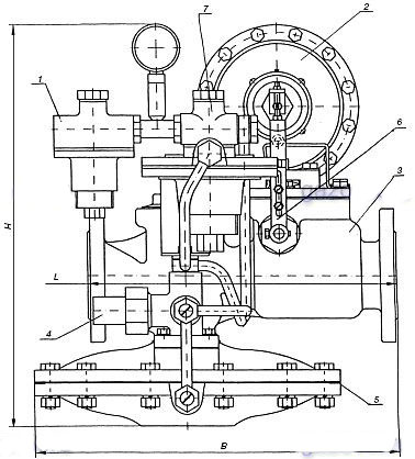 Схема регулятора давления газа.  Обеспечивается комплектом сменных пружин.