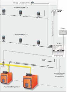 Схема подключения САКЗ-МК-3