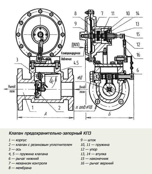 Схема КПЗ