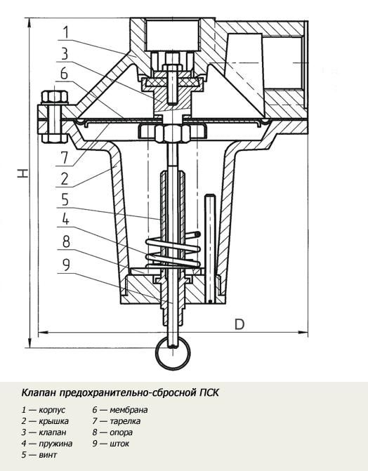 Схема ПСК-25Н(В)