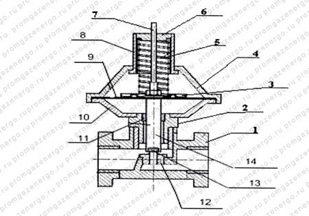 Схема КПС-20Н