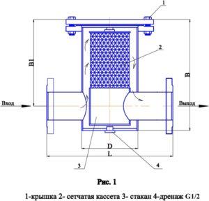 Схема фильтров ФС