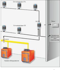 Схема подключения САКЗ-МК-2